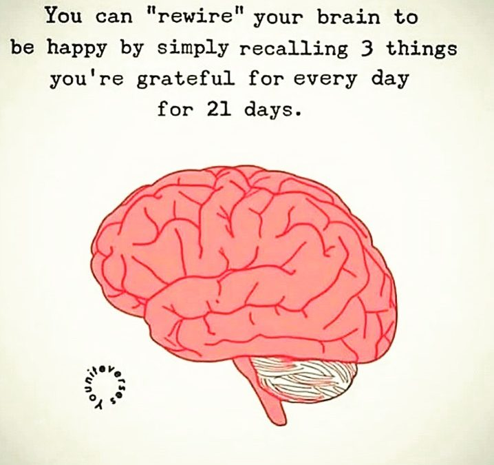 You Can Rewire Your Brain